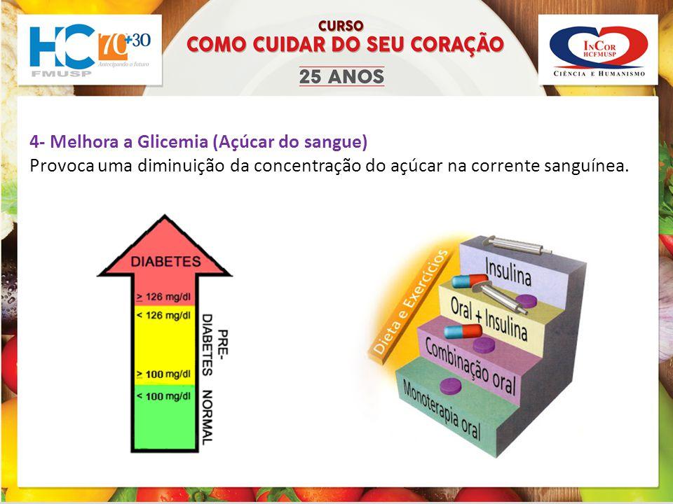 4- Melhora a Glicemia (Açúcar do sangue)