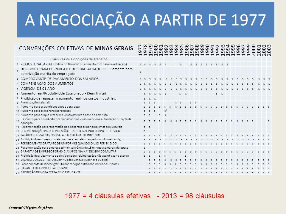 A NEGOCIAÇÃO A PARTIR DE 1977