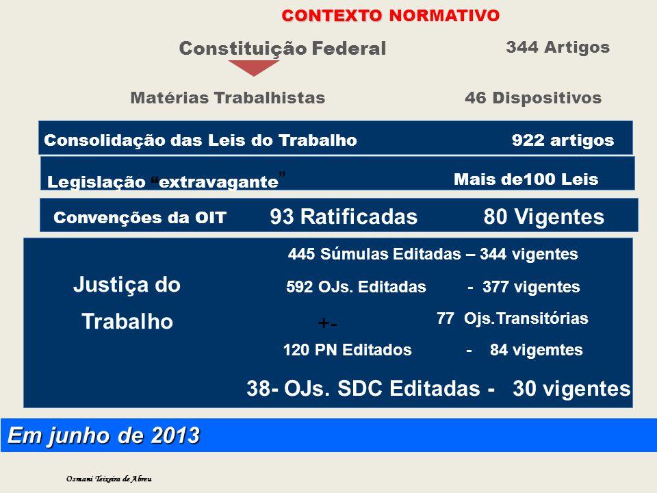 Em junho de 2013 93 Ratificadas 80 Vigentes Justiça do Trabalho +-