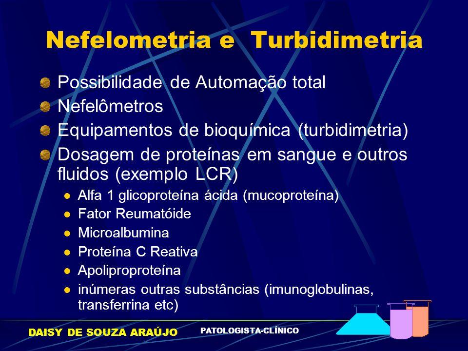 Nefelometria e Turbidimetria