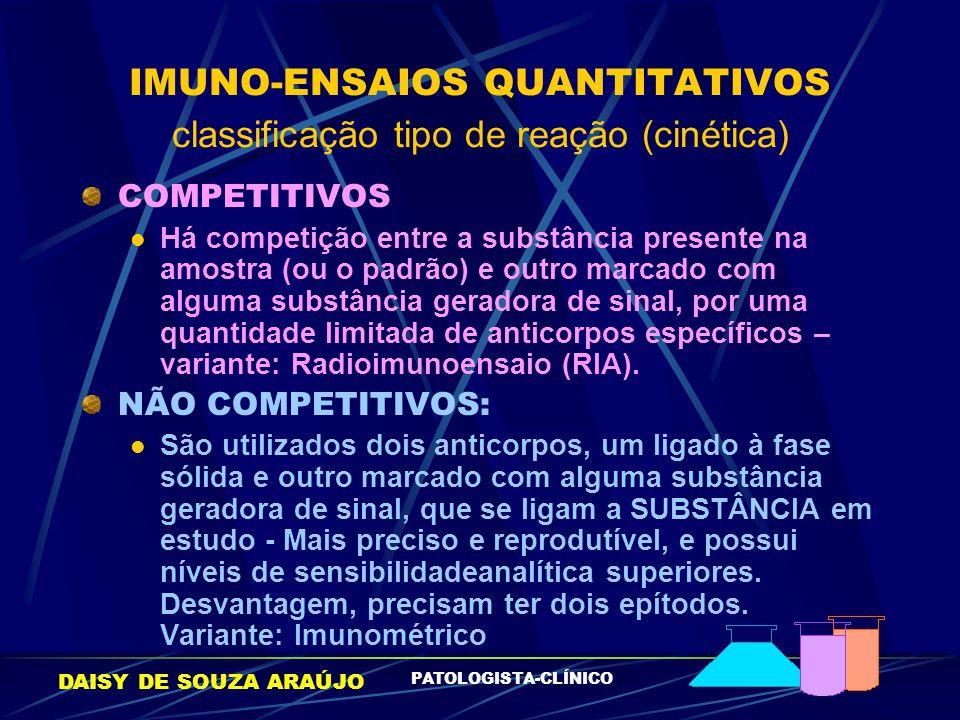 IMUNO-ENSAIOS QUANTITATIVOS classificação tipo de reação (cinética)