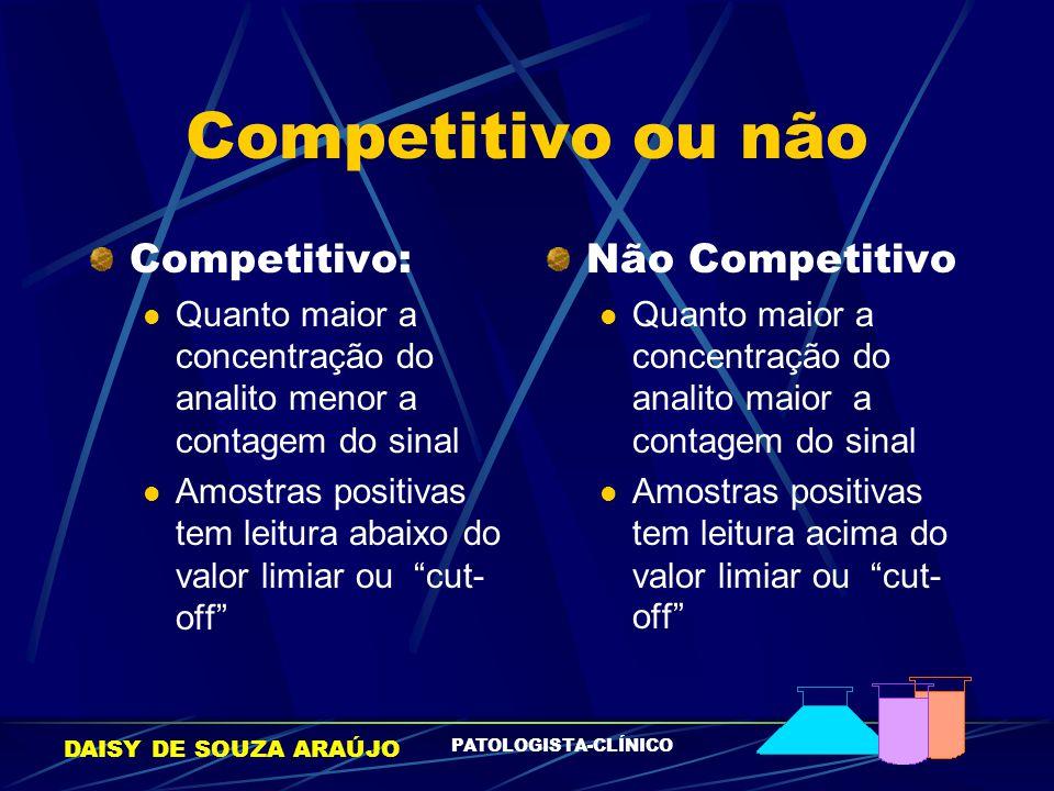 Competitivo ou não Competitivo: Não Competitivo