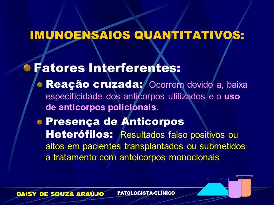 IMUNOENSAIOS QUANTITATIVOS:
