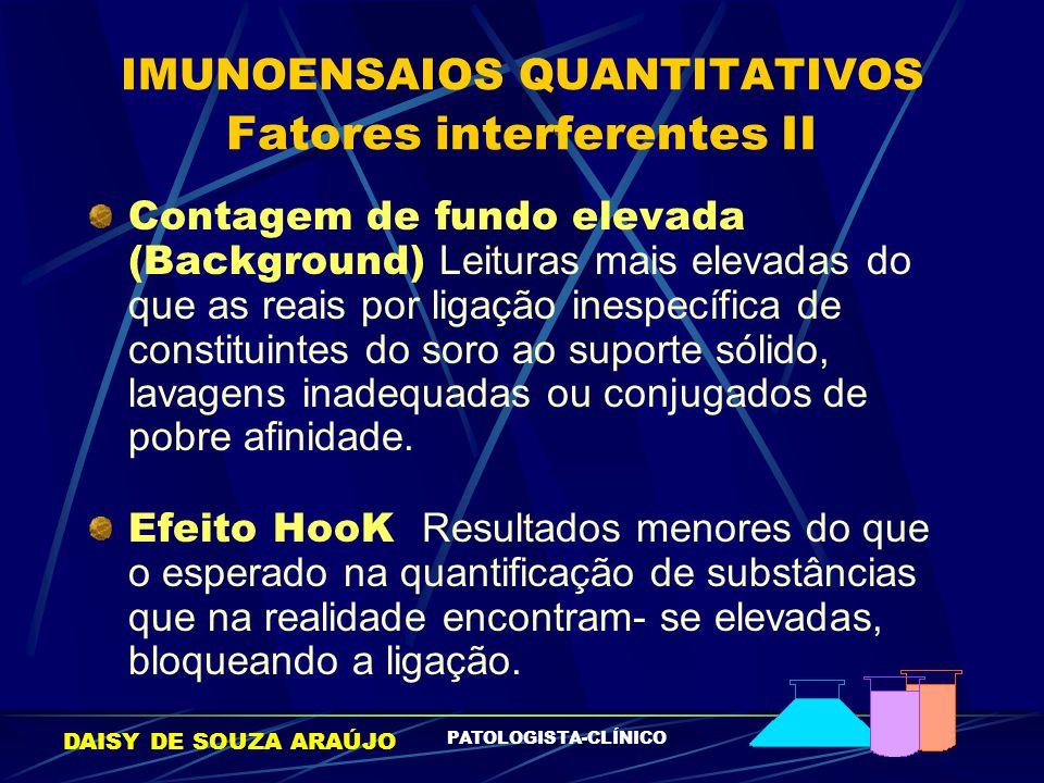 IMUNOENSAIOS QUANTITATIVOS Fatores interferentes II