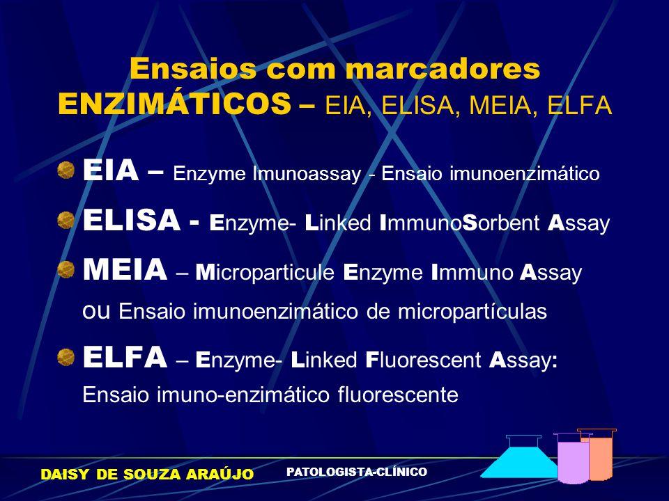 Ensaios com marcadores ENZIMÁTICOS – EIA, ELISA, MEIA, ELFA
