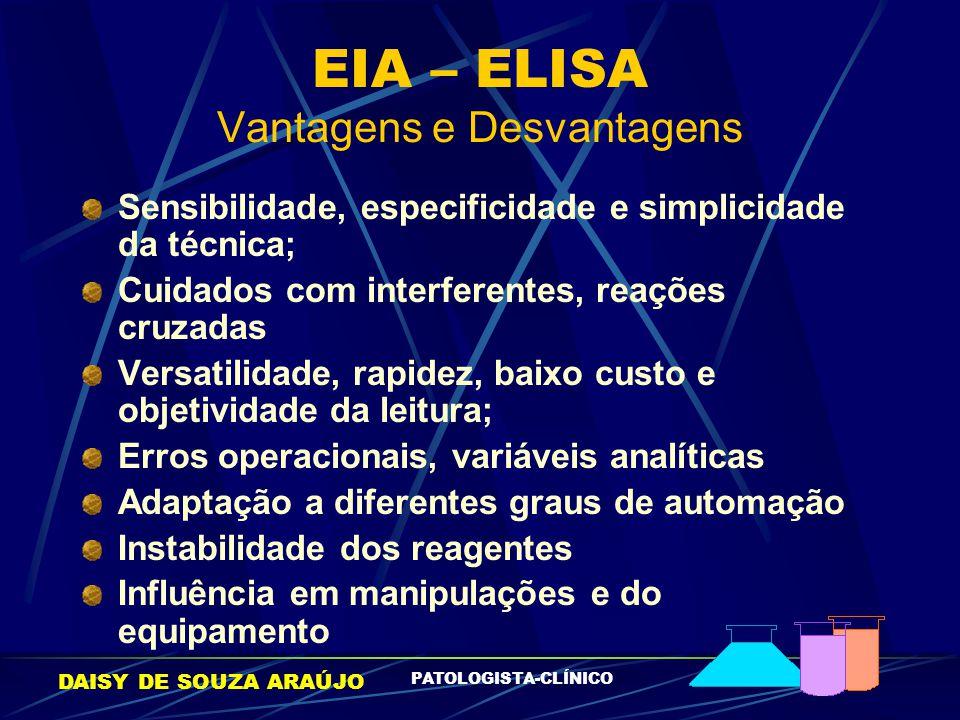 EIA – ELISA Vantagens e Desvantagens
