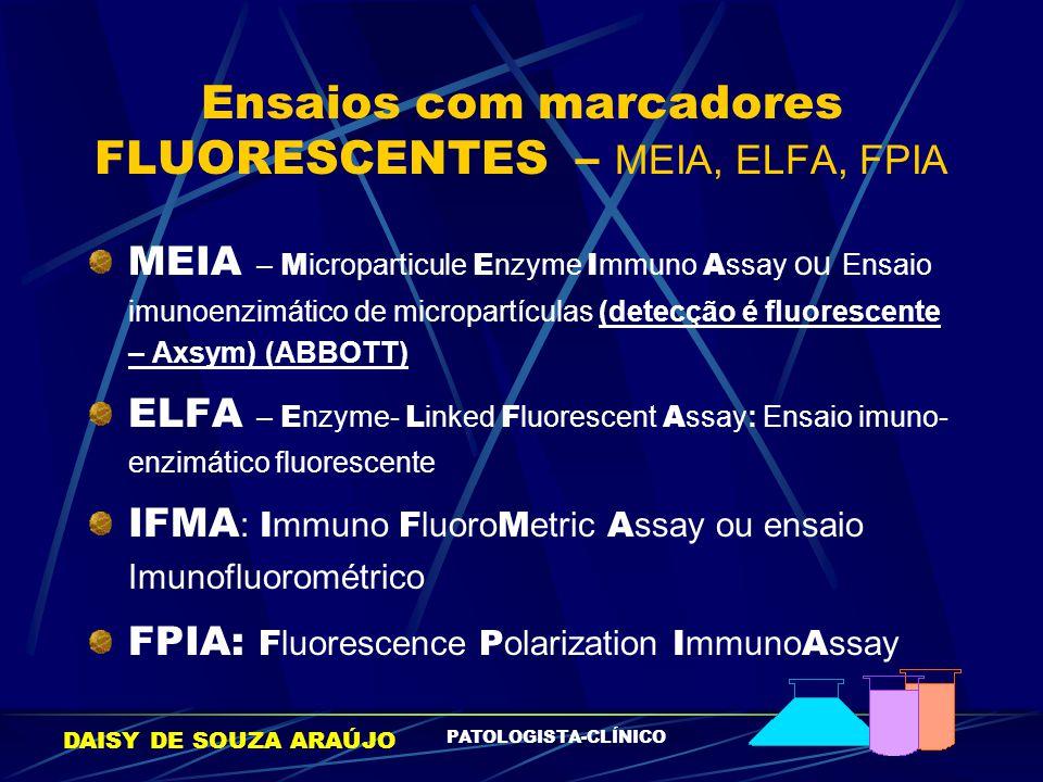 Ensaios com marcadores FLUORESCENTES – MEIA, ELFA, FPIA