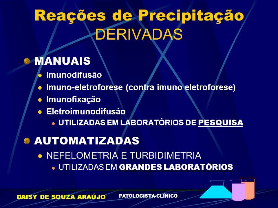 Reações de Precipitação DERIVADAS