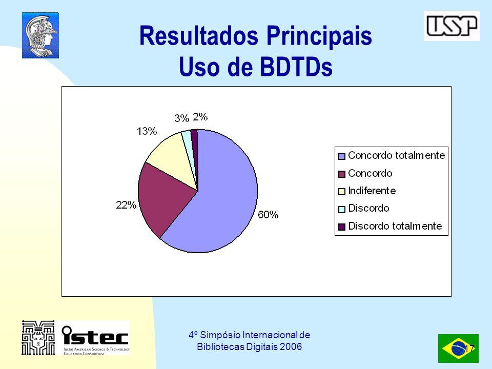 Resultados Principais Uso de BDTDs