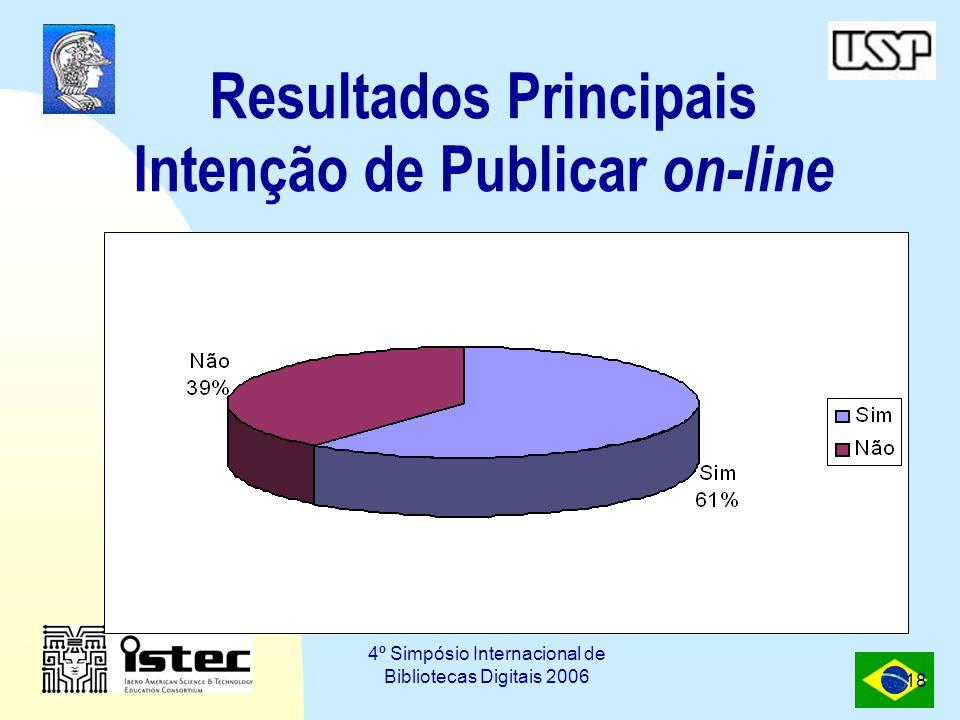 Resultados Principais Intenção de Publicar on-line