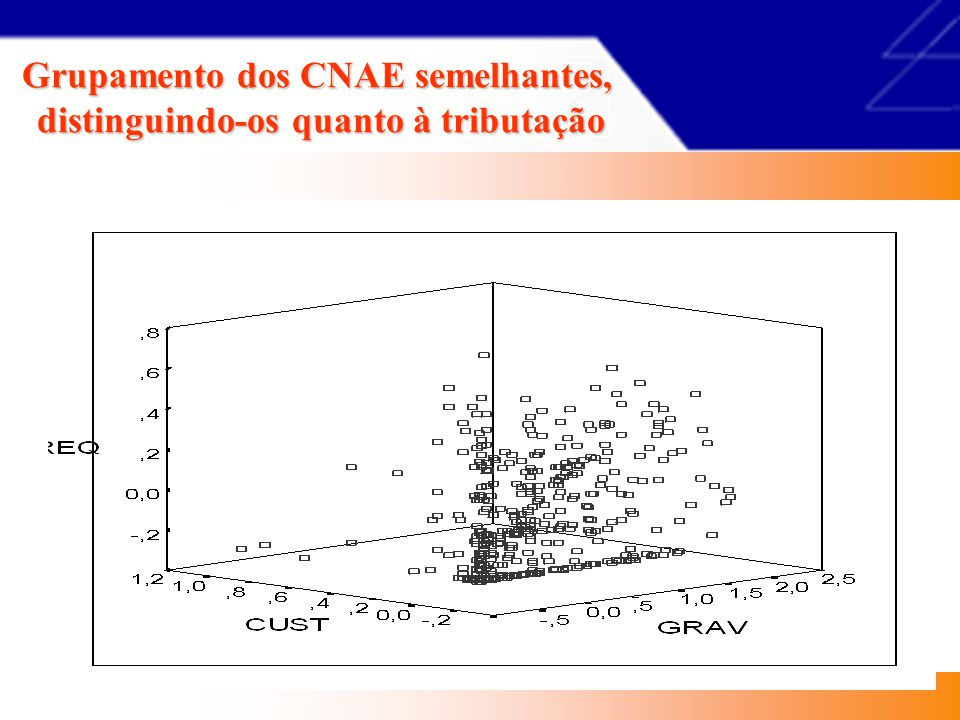 Grupamento dos CNAE semelhantes, distinguindo-os quanto à tributação