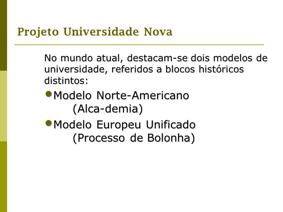 Modelo Norte-Americano (Alca-demia)