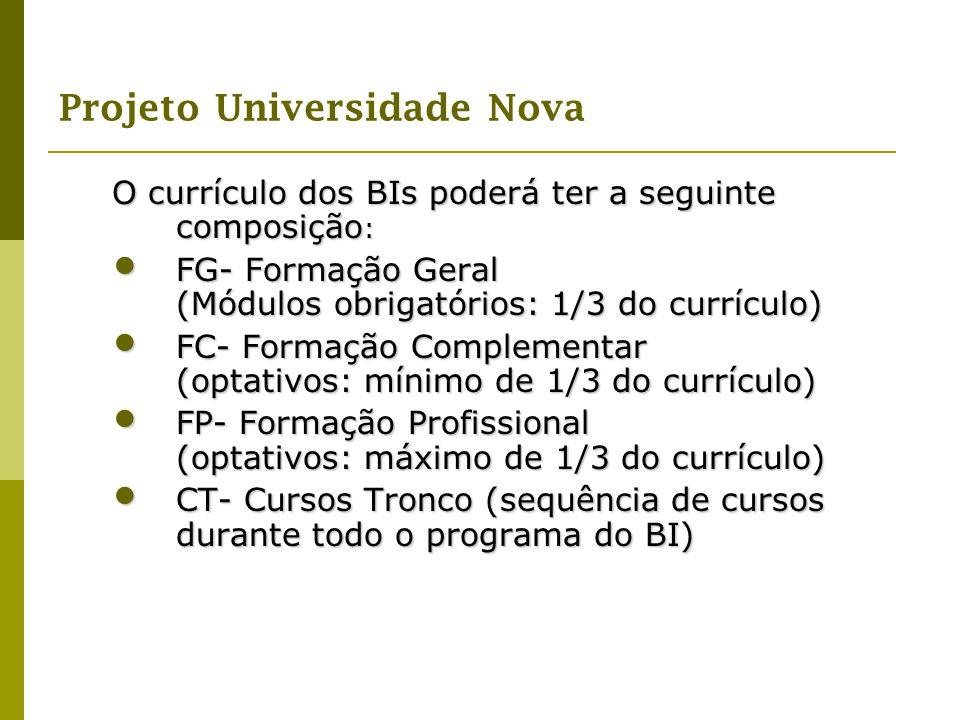 O currículo dos BIs poderá ter a seguinte composição:
