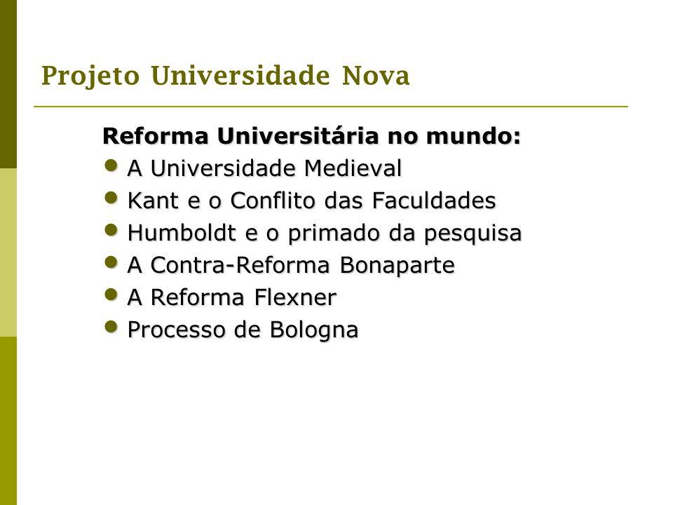Reforma Universitária no mundo: