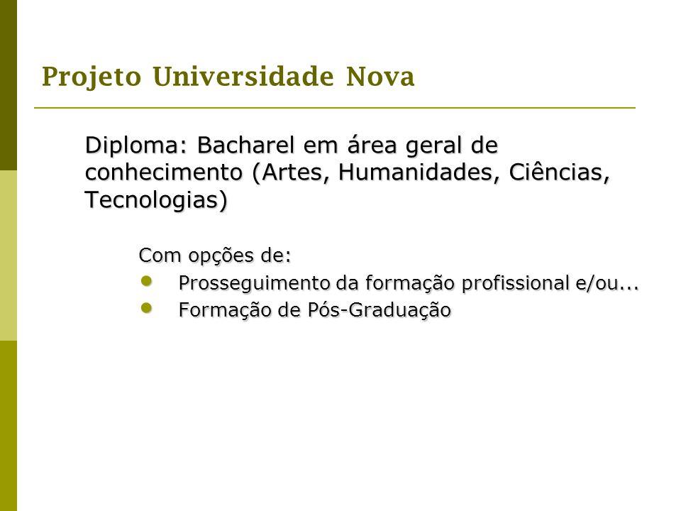 Diploma: Bacharel em área geral de conhecimento (Artes, Humanidades, Ciências, Tecnologias)