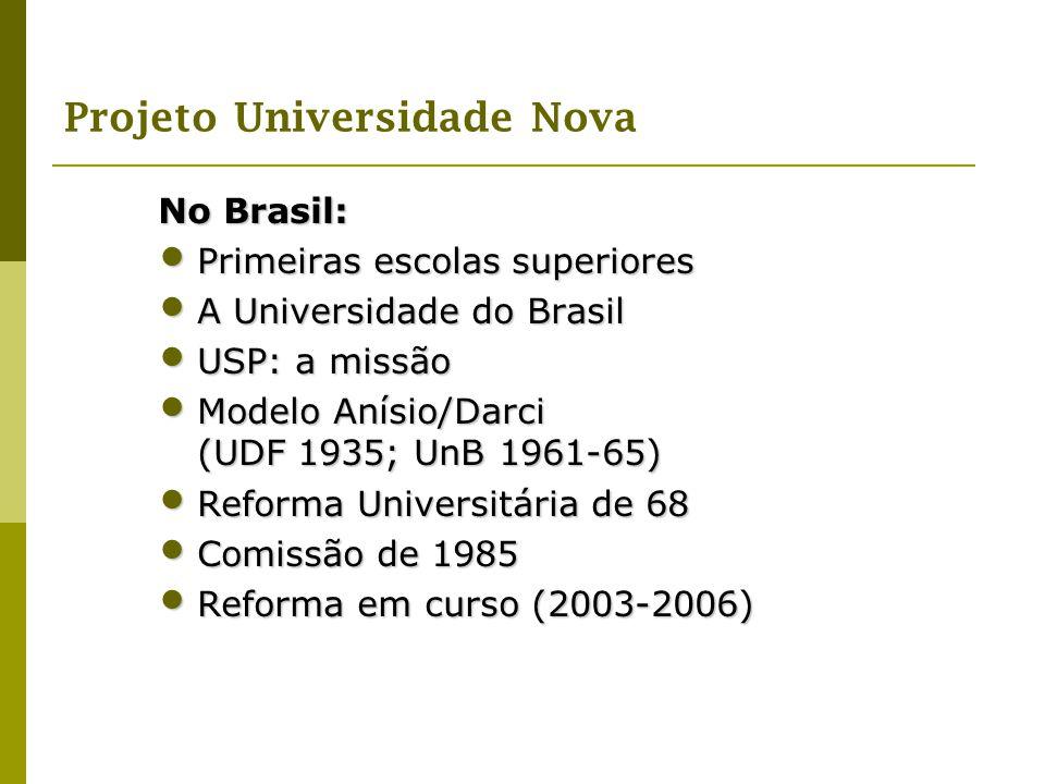 No Brasil: Primeiras escolas superiores. A Universidade do Brasil. USP: a missão. Modelo Anísio/Darci (UDF 1935; UnB 1961-65)