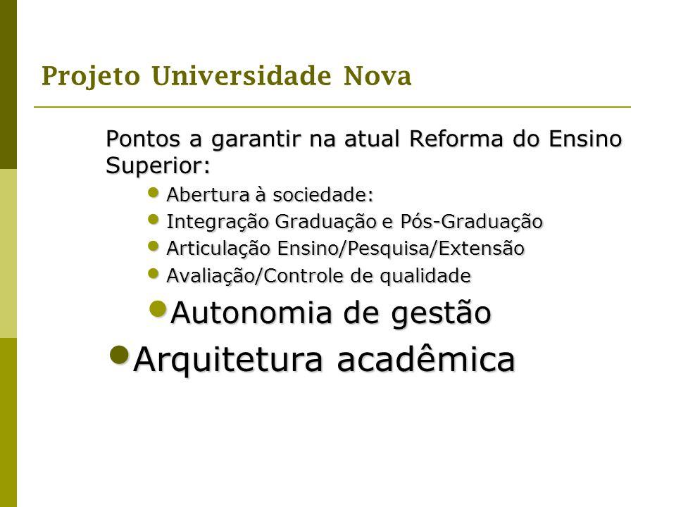 Arquitetura acadêmica
