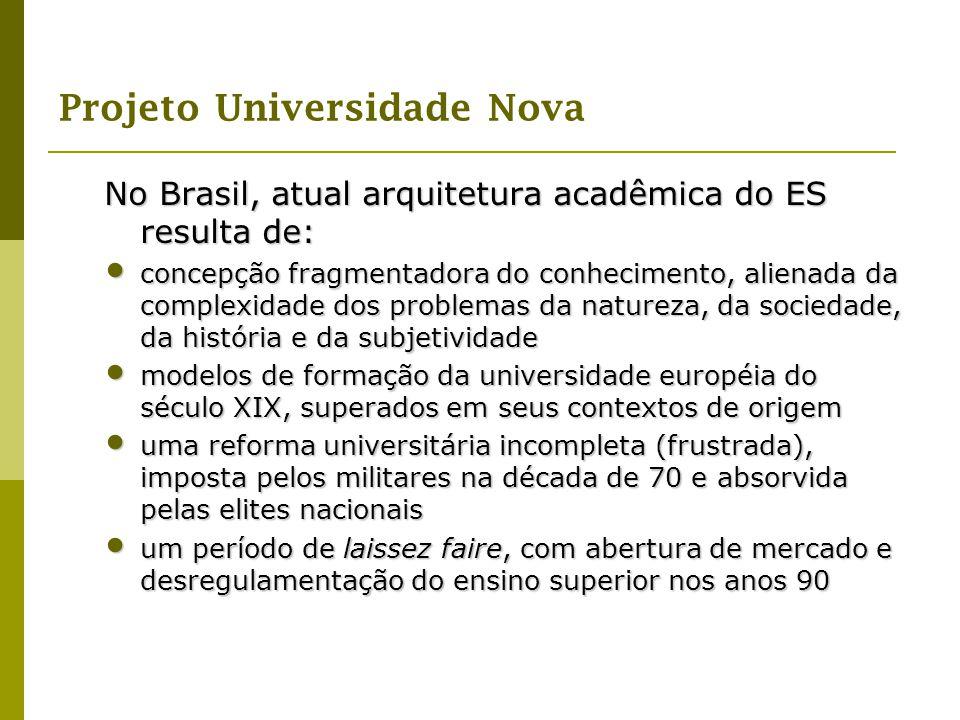 No Brasil, atual arquitetura acadêmica do ES resulta de: