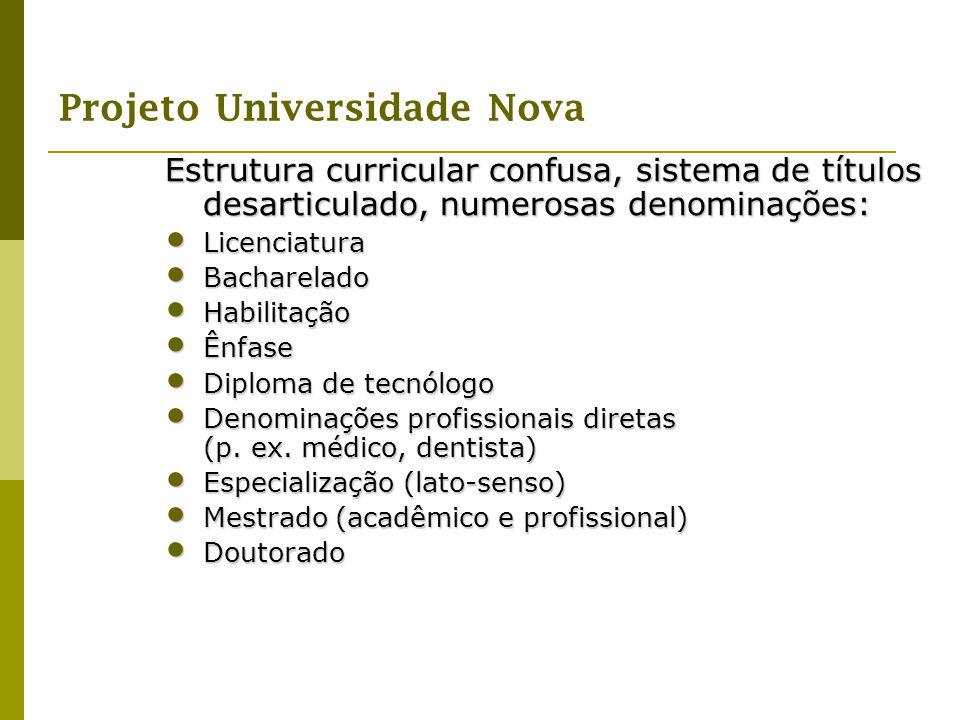 Estrutura curricular confusa, sistema de títulos desarticulado, numerosas denominações: