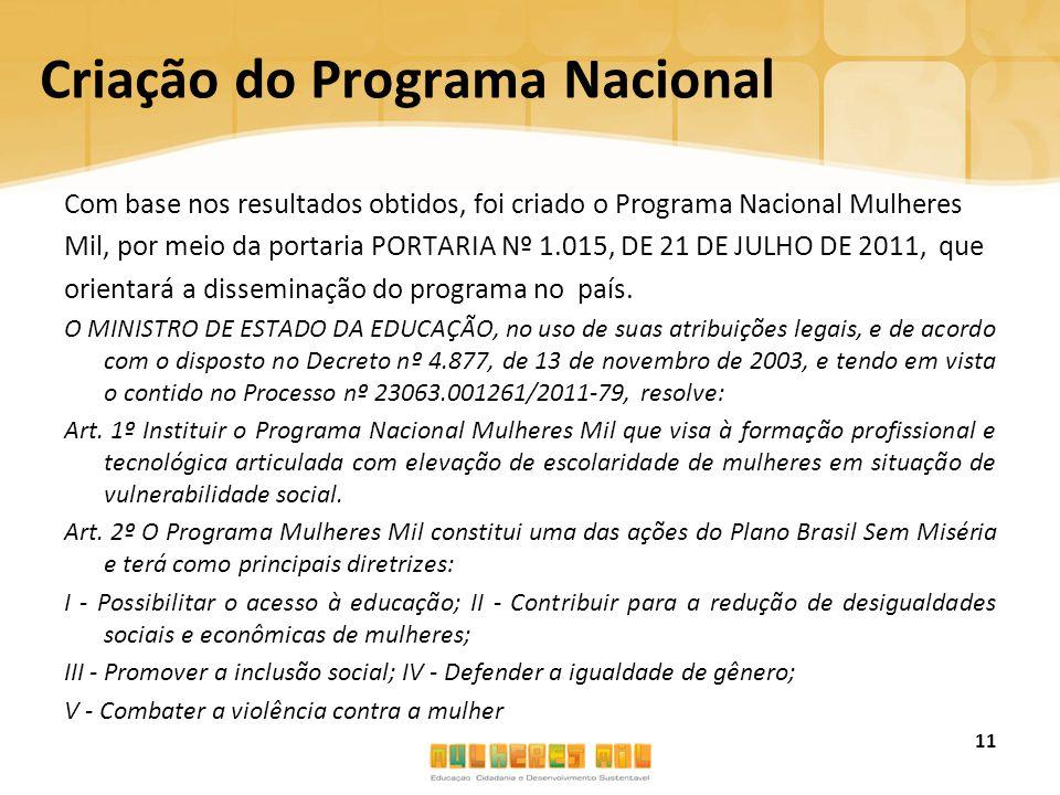 Criação do Programa Nacional