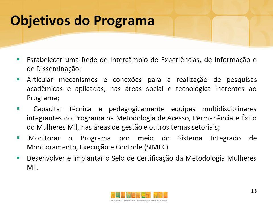 Objetivos do Programa Estabelecer uma Rede de Intercâmbio de Experiências, de Informação e de Disseminação;