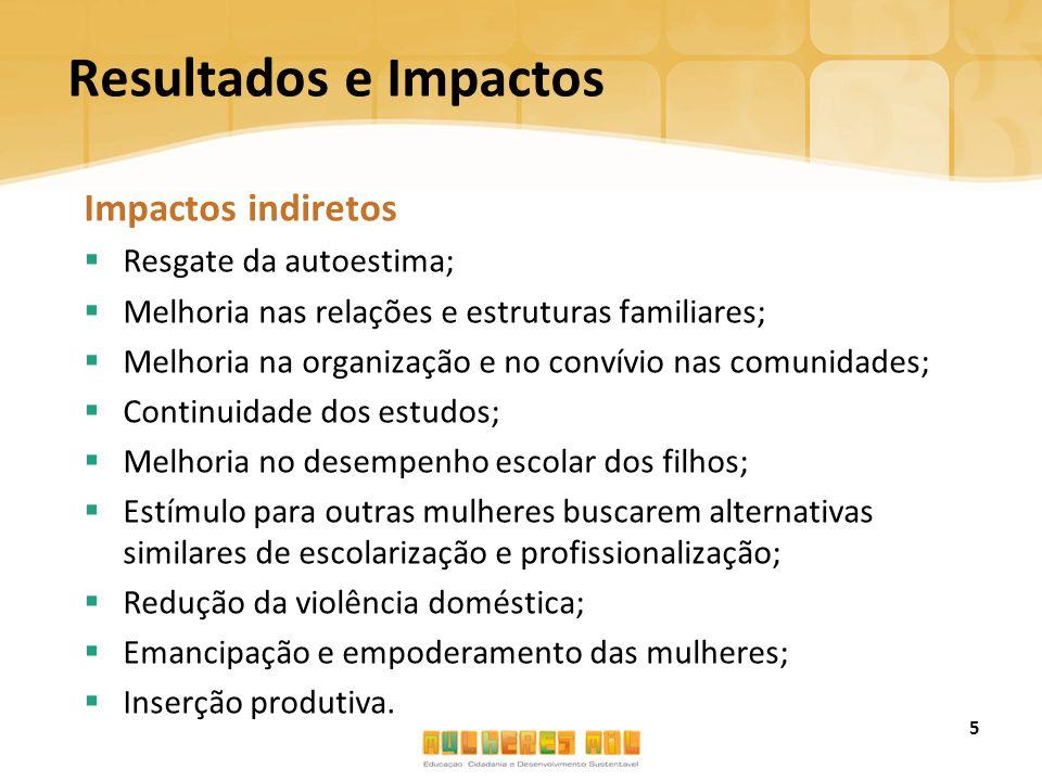 Resultados e Impactos Impactos indiretos Resgate da autoestima;