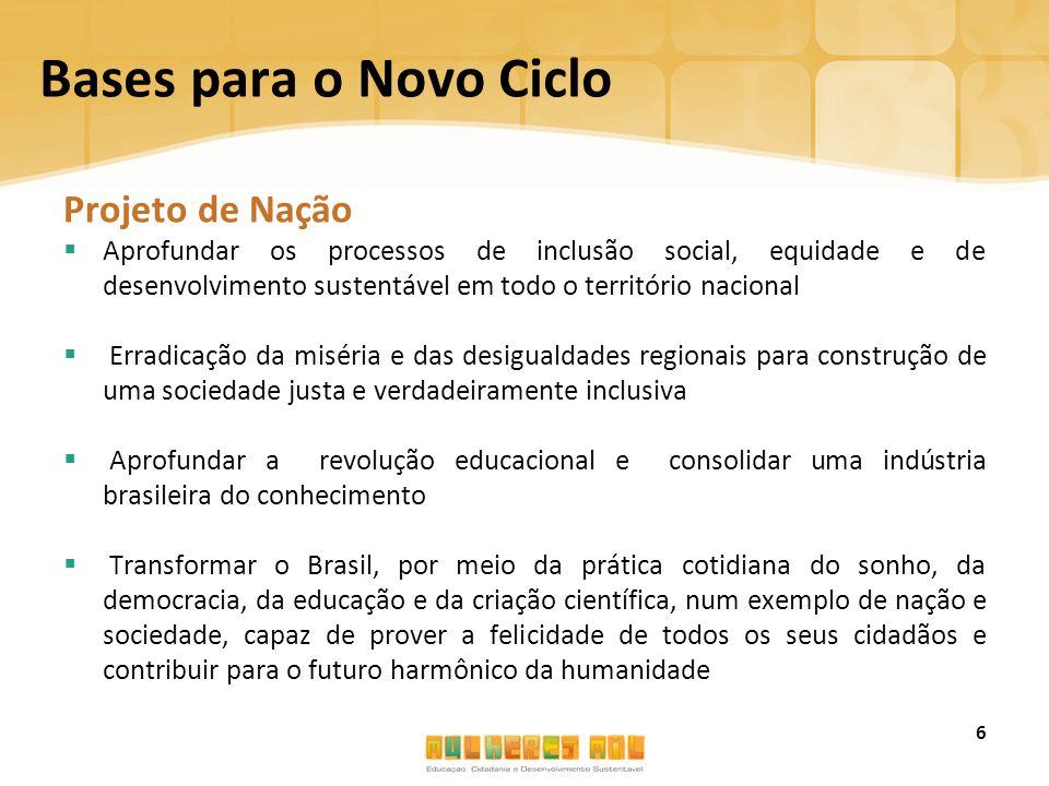 Bases para o Novo Ciclo Projeto de Nação