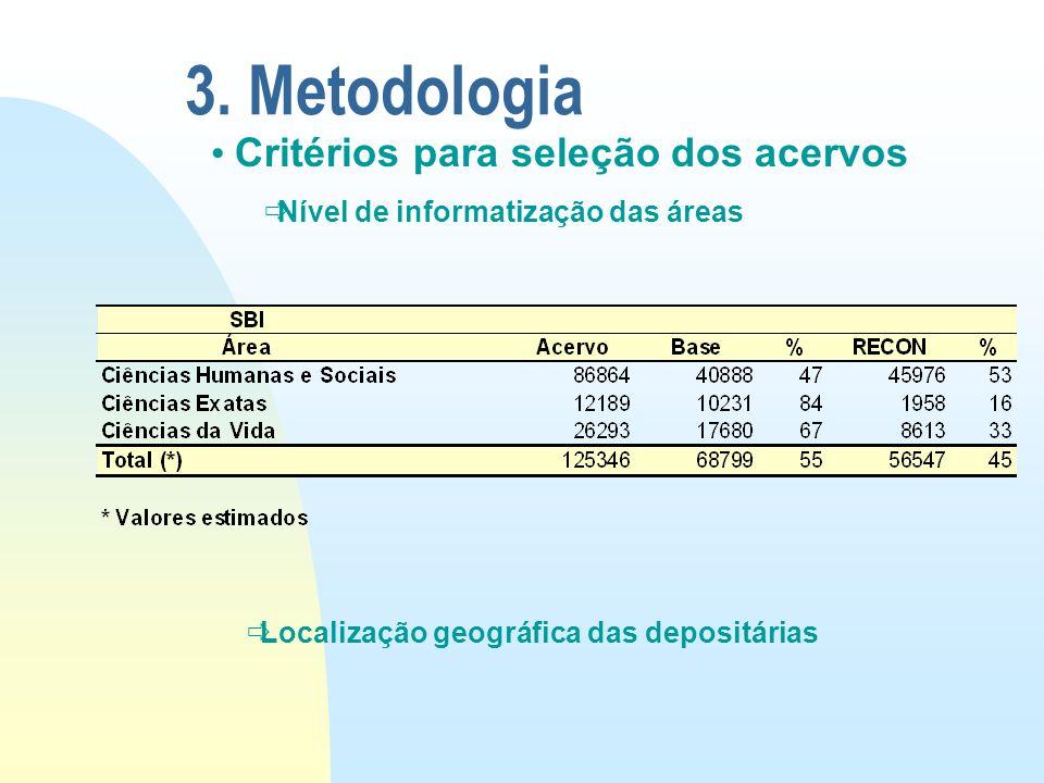 3. Metodologia Critérios para seleção dos acervos