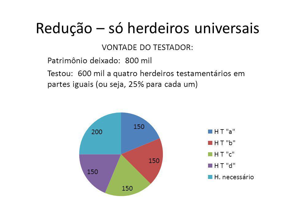 Redução – só herdeiros universais