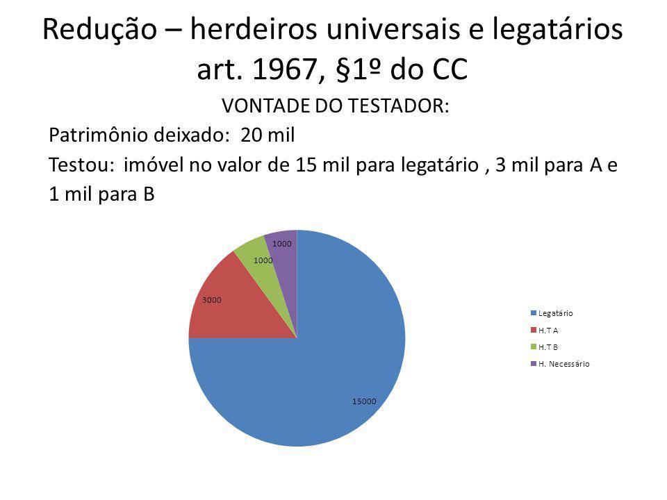 Redução – herdeiros universais e legatários art. 1967, §1º do CC
