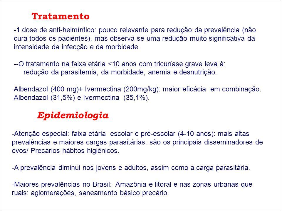 Tratamento Epidemiologia