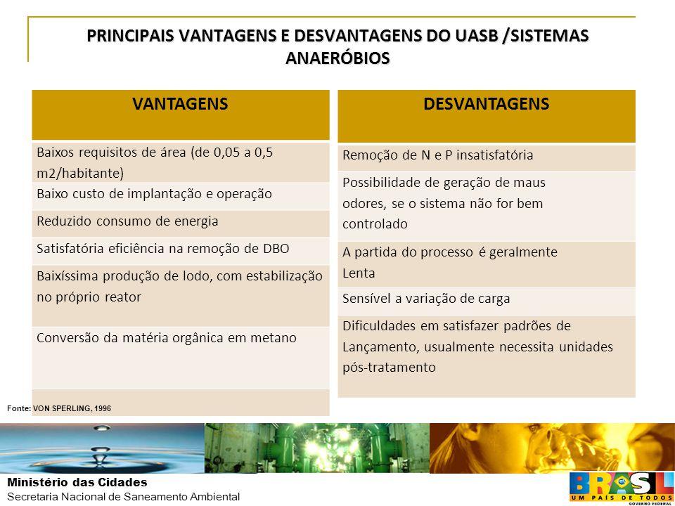 PRINCIPAIS VANTAGENS E DESVANTAGENS DO UASB /SISTEMAS ANAERÓBIOS