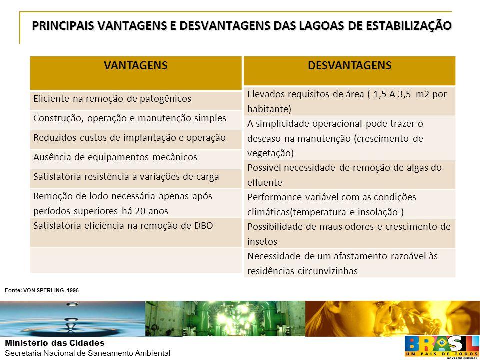 PRINCIPAIS VANTAGENS E DESVANTAGENS DAS LAGOAS DE ESTABILIZAÇÃO