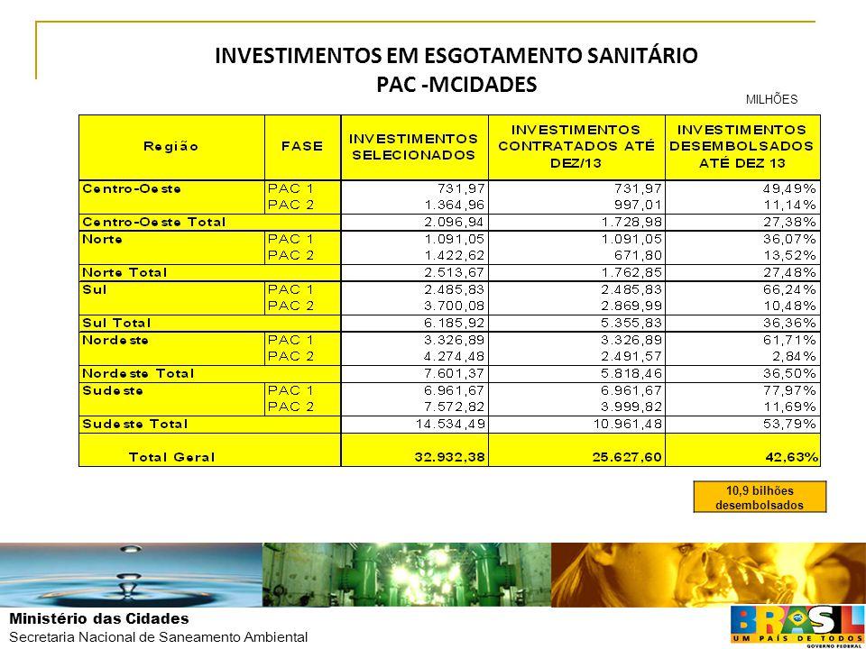INVESTIMENTOS EM ESGOTAMENTO SANITÁRIO PAC -MCIDADES