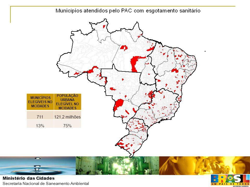 MUNICÍPIOS ELEGÍVEIS NO MCIDADES POPULAÇÃO URBANA ELEGÍVEL NO MCIDADES