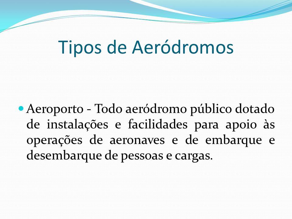 Tipos de Aeródromos