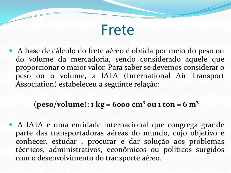(peso/volume): 1 kg = 6000 cm³ ou 1 ton = 6 m³