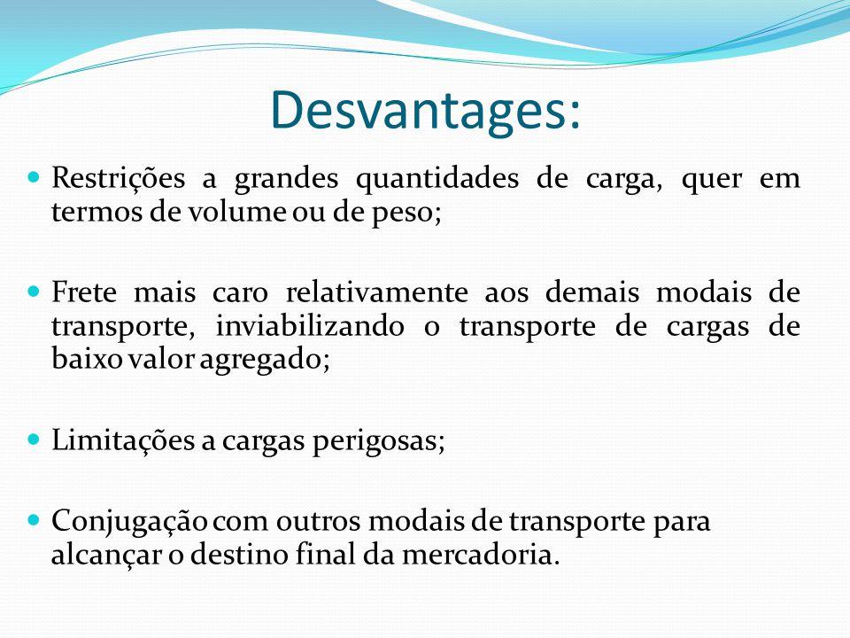 Desvantages: Restrições a grandes quantidades de carga, quer em termos de volume ou de peso;