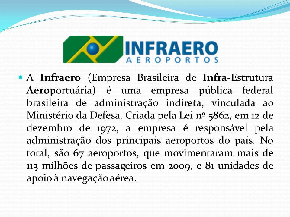 A Infraero (Empresa Brasileira de Infra-Estrutura Aeroportuária) é uma empresa pública federal brasileira de administração indireta, vinculada ao Ministério da Defesa.