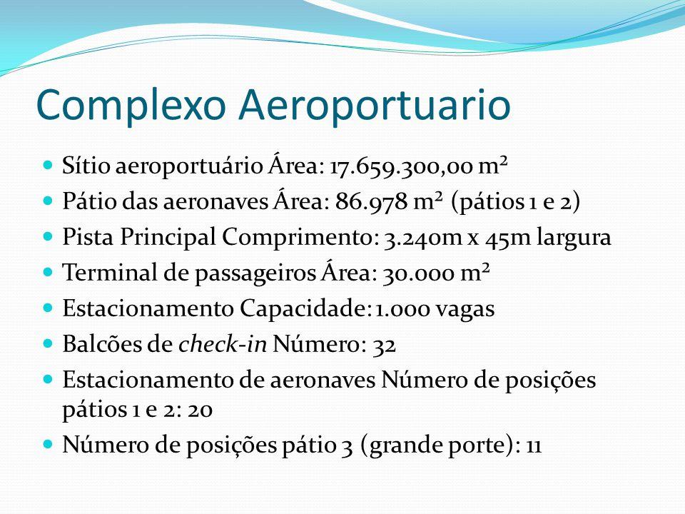 Complexo Aeroportuario