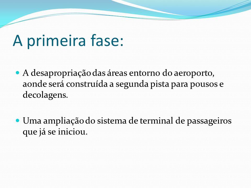 A primeira fase: A desapropriação das áreas entorno do aeroporto, aonde será construída a segunda pista para pousos e decolagens.