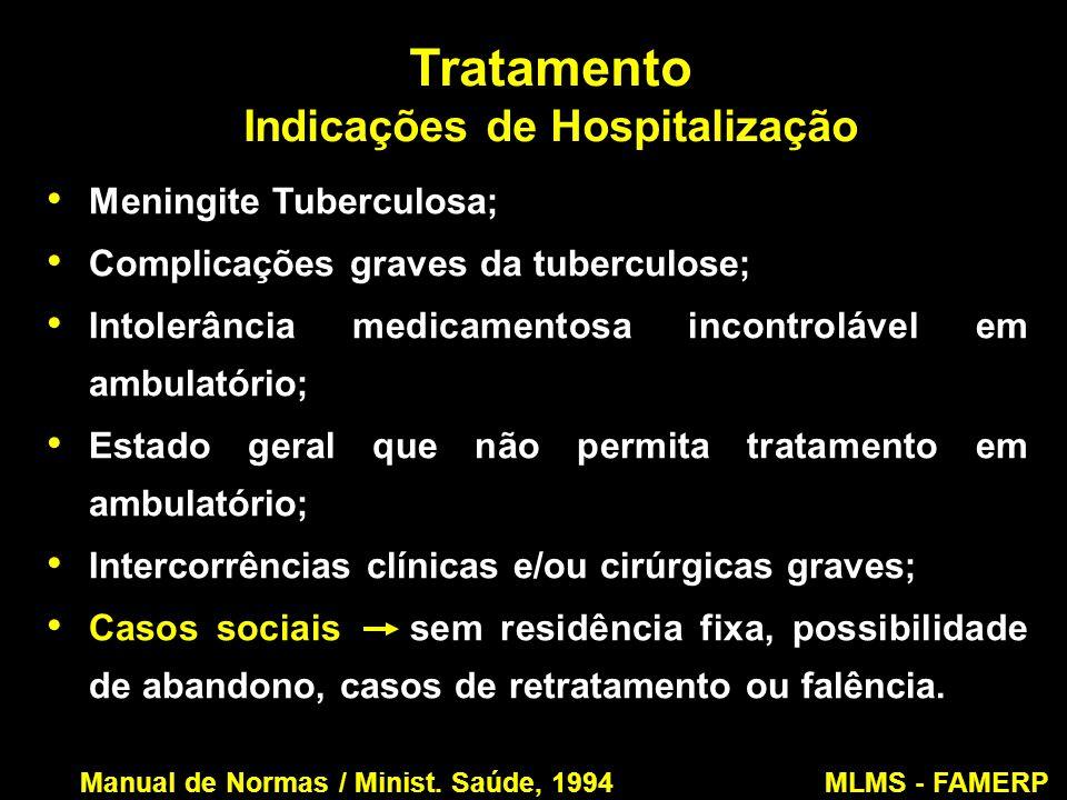 Tratamento Indicações de Hospitalização