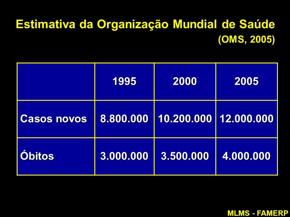 Estimativa da Organização Mundial de Saúde (OMS, 2005)