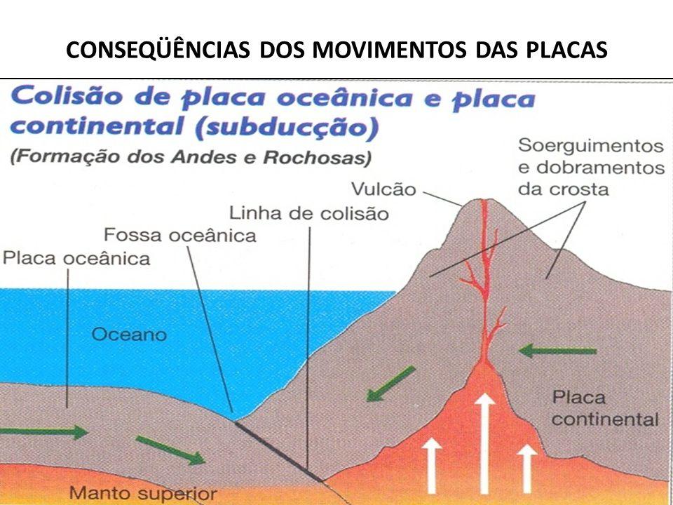 CONSEQÜÊNCIAS DOS MOVIMENTOS DAS PLACAS