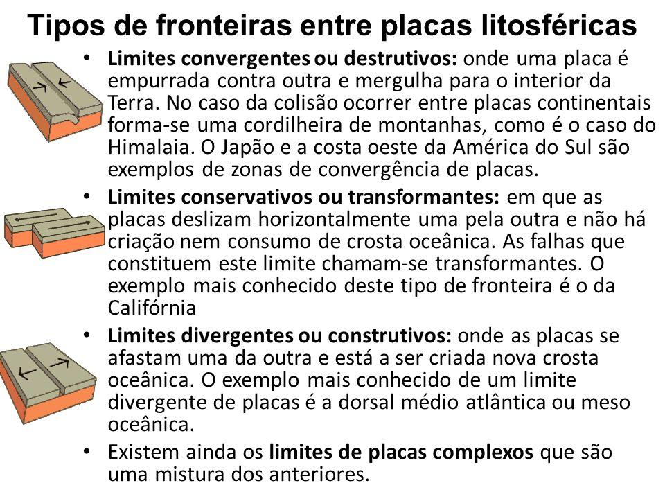 Tipos de fronteiras entre placas litosféricas