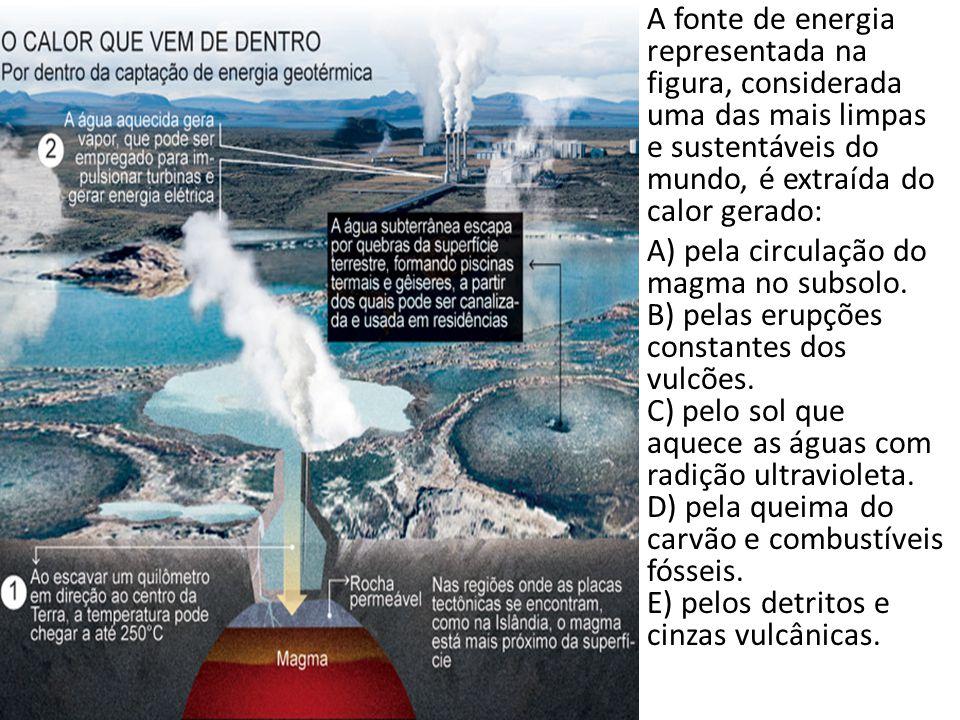 A fonte de energia representada na figura, considerada uma das mais limpas e sustentáveis do mundo, é extraída do calor gerado: