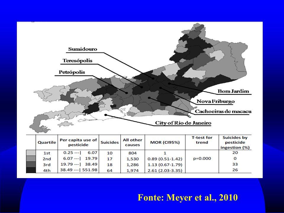 Fonte: Meyer et al., 2010