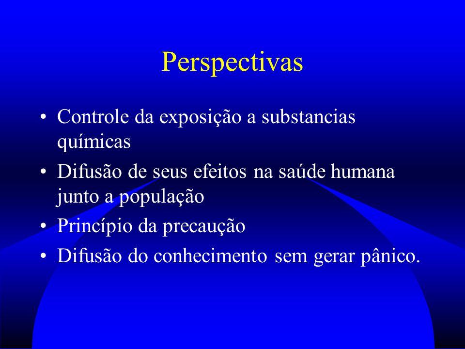 Perspectivas Controle da exposição a substancias químicas