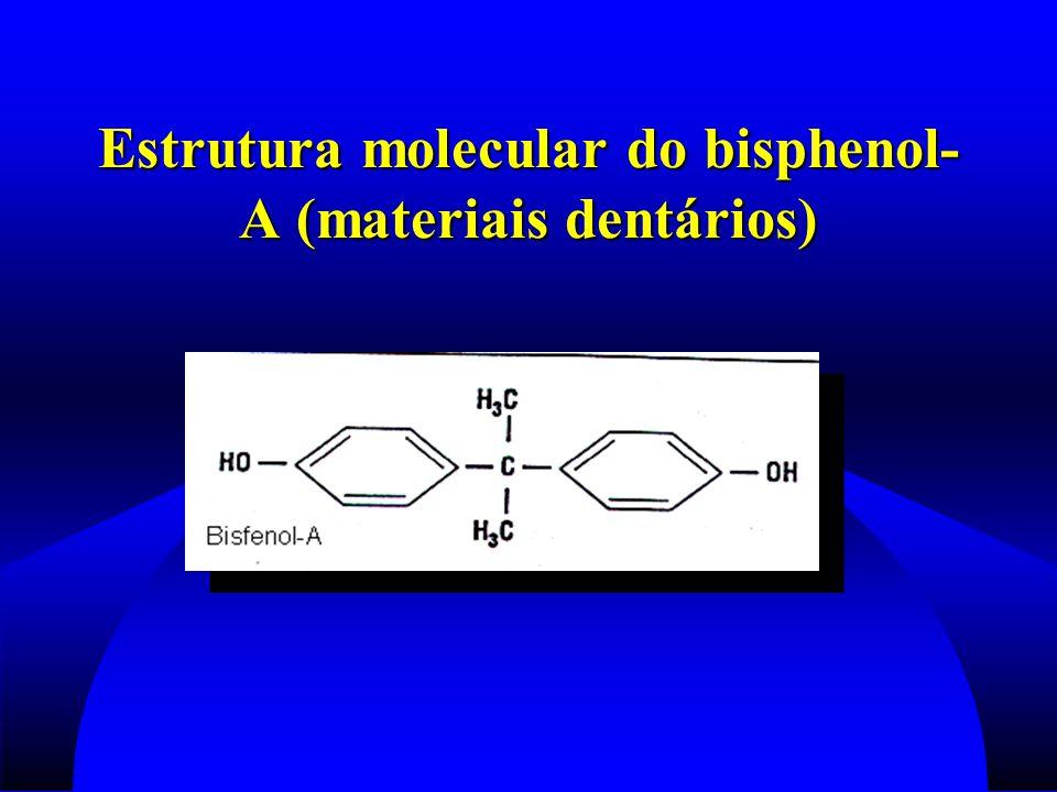 Estrutura molecular do bisphenol-A (materiais dentários)