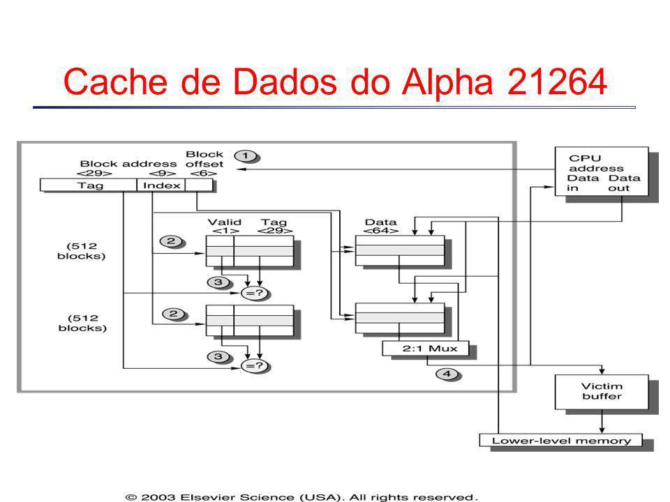 Cache de Dados do Alpha 21264